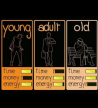 Time Money Energy